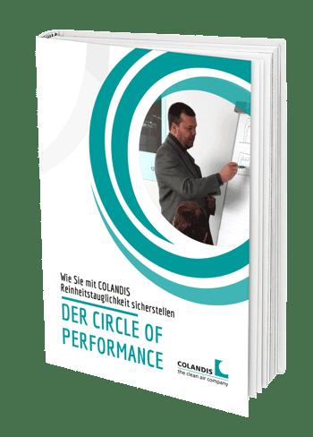 Circle-of-performance_Reinheitstauglichkeit